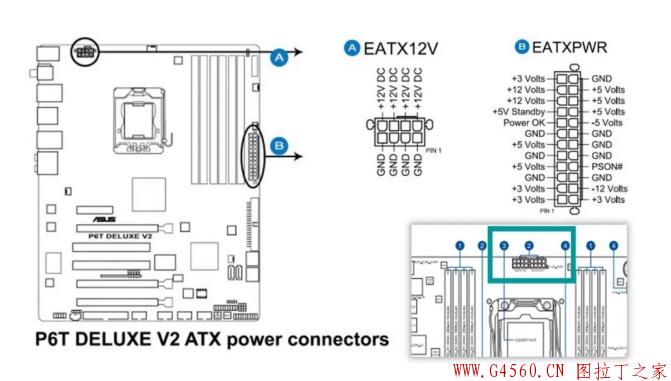 【极客湾】主板上的CPU供电重要吗?